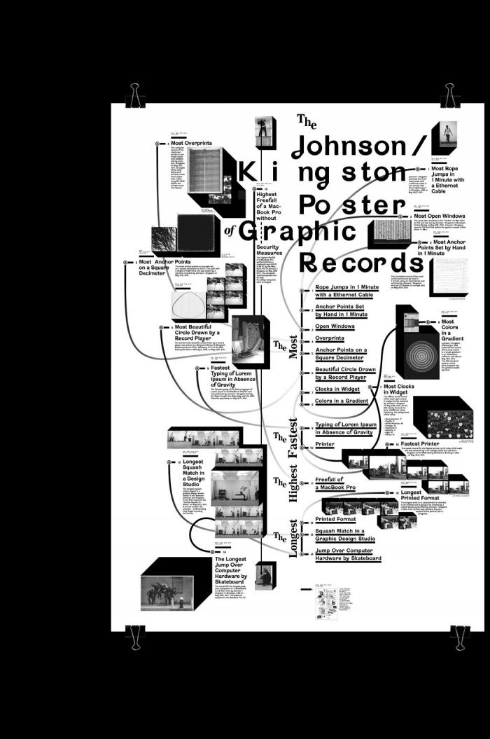 56 johnsonkingston graphicworldrecords
